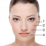 The Dirty Dozen– The Twelve Signs of Facial Aging