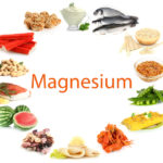 The Beauty of Magnesium
